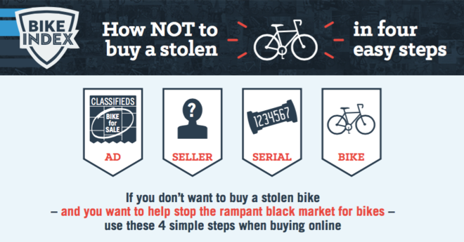 How Not To Buy A Stolen Bike | Mission Bicycle